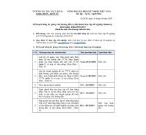 Kế hoạch Thực tập Tốt nghiệp CTTT (OISP) HK182